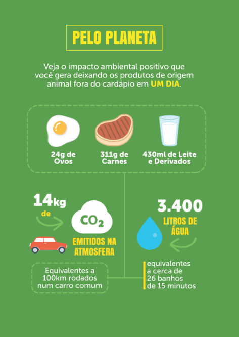 O veganismo se apresenta como uma alternativa de consumo mais consciente e de menor impacto ambiental (Foto: Sociedade Vegetariana Brasileira/Reprodução)